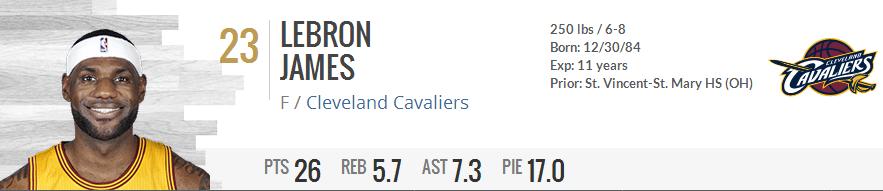 LeBron stats